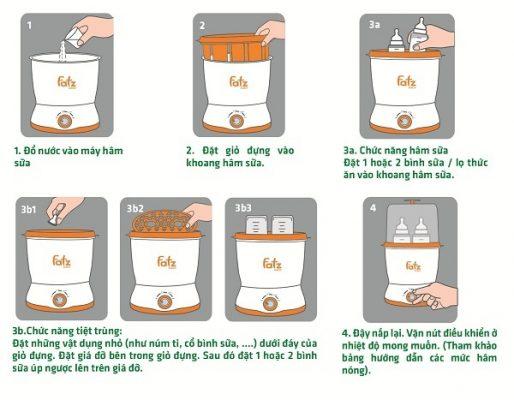 Sơ đồ hướng dẫn hâm sữa/ tiệt trùng