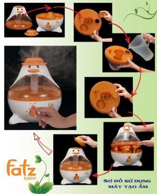 Sơ đồ sử dung máy tạo ẩm bằng công nghệ siêu âm FATZ