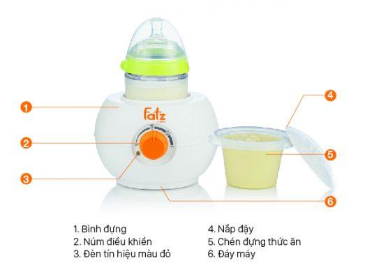 Chi tiết các bộ phận của Máy hâm sữa Fatzbaby cho bình cổ siêu rộng FB3027SL