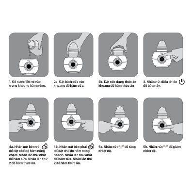 Cách sử dụng máy hâm sữa bình cổ rộng điện từ
